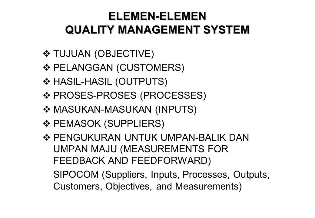 ELEMEN-ELEMEN QUALITY MANAGEMENT SYSTEM