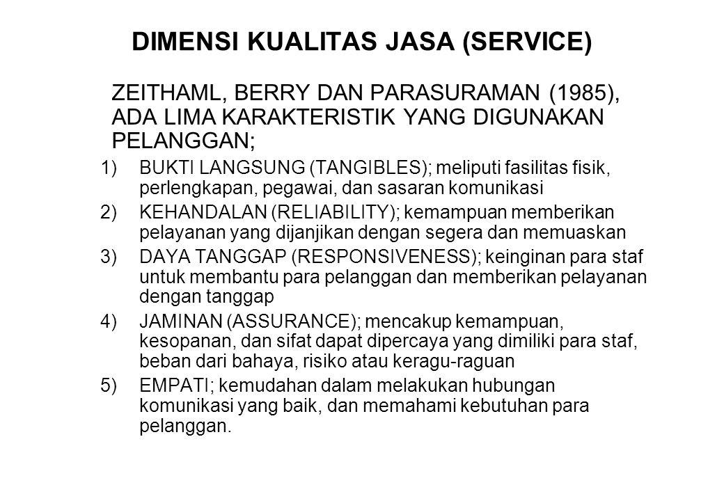 DIMENSI KUALITAS JASA (SERVICE)