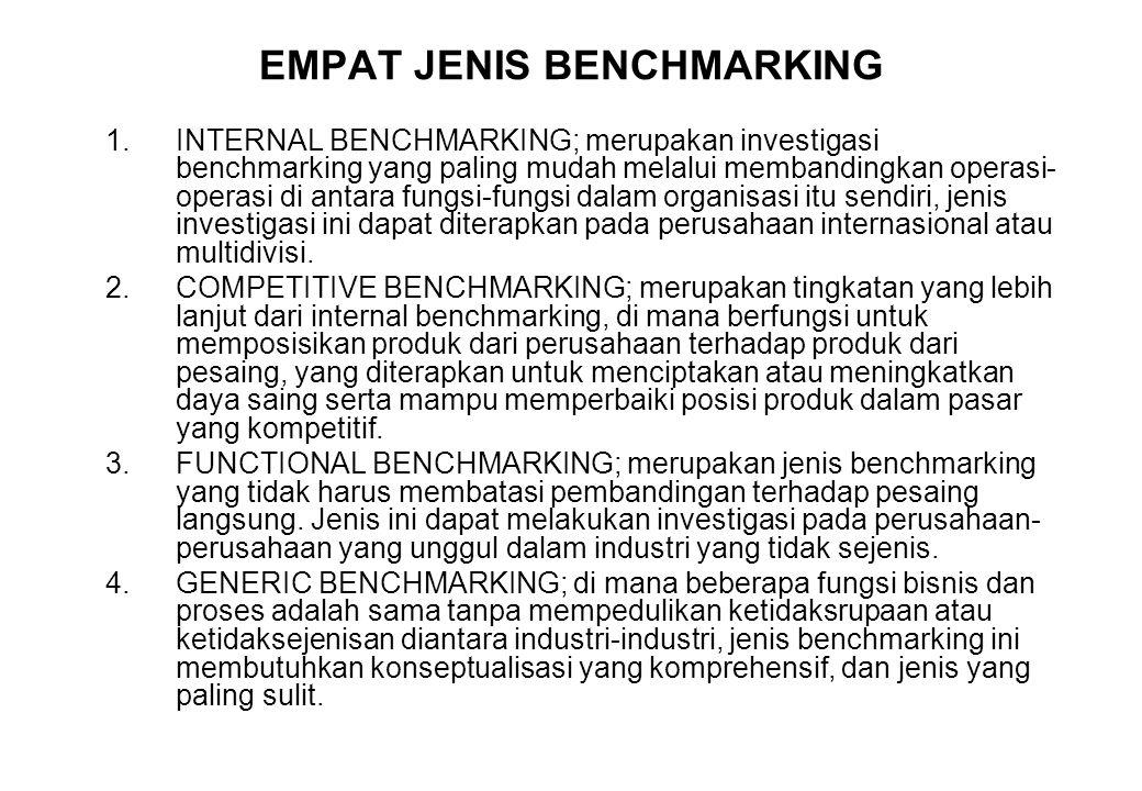 EMPAT JENIS BENCHMARKING