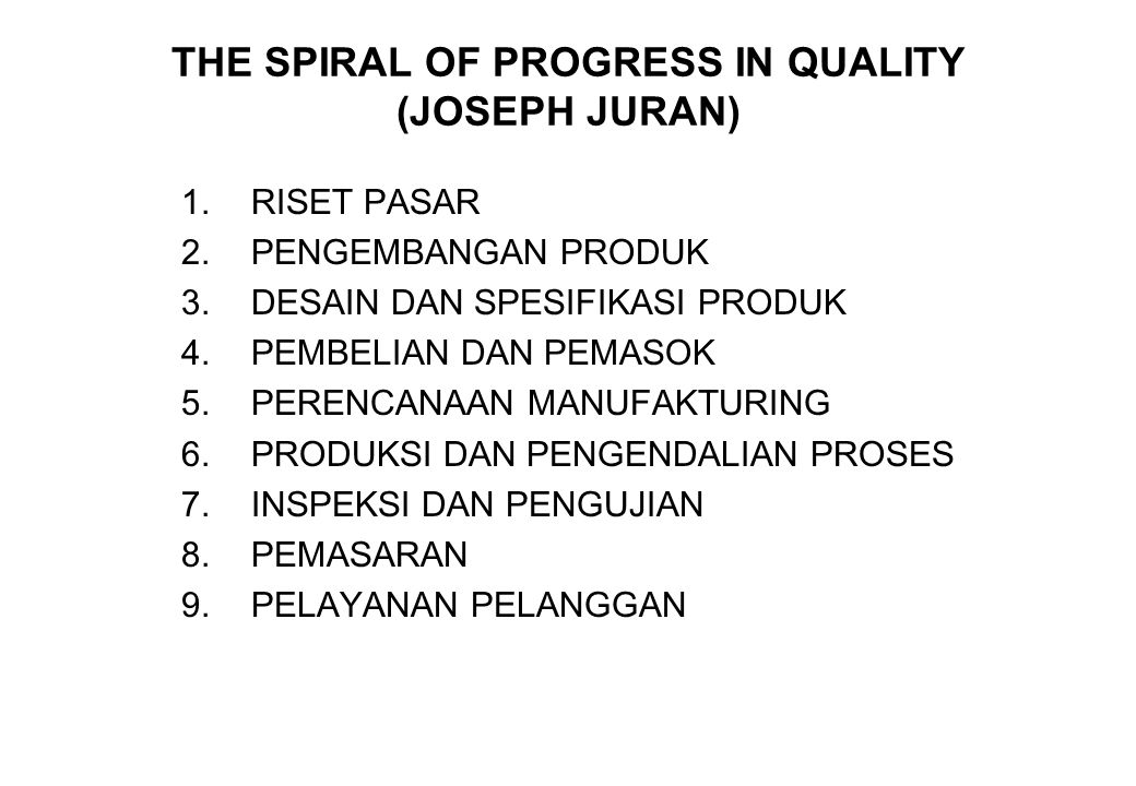 THE SPIRAL OF PROGRESS IN QUALITY (JOSEPH JURAN)