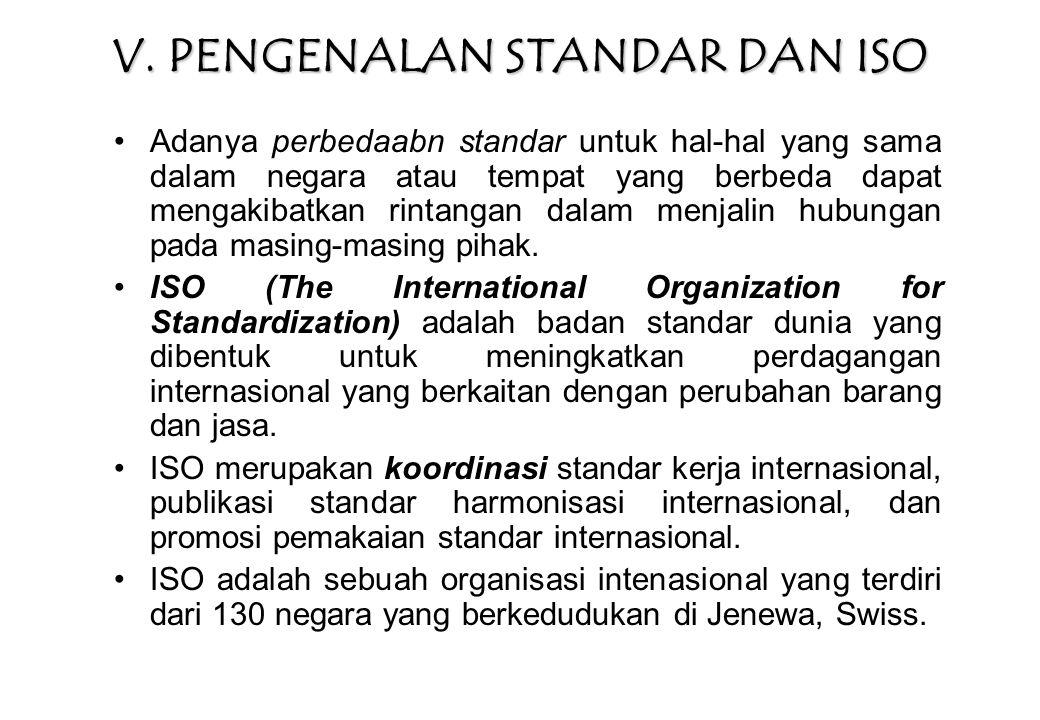 V. PENGENALAN STANDAR DAN ISO