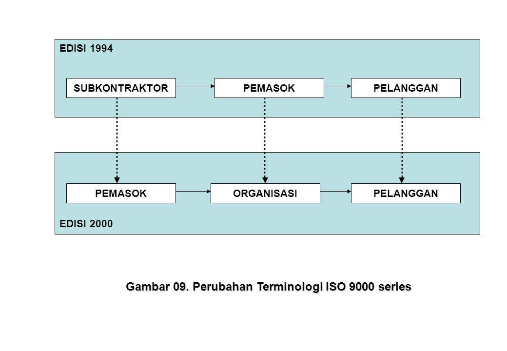 Gambar 09. Perubahan Terminologi ISO 9000 series