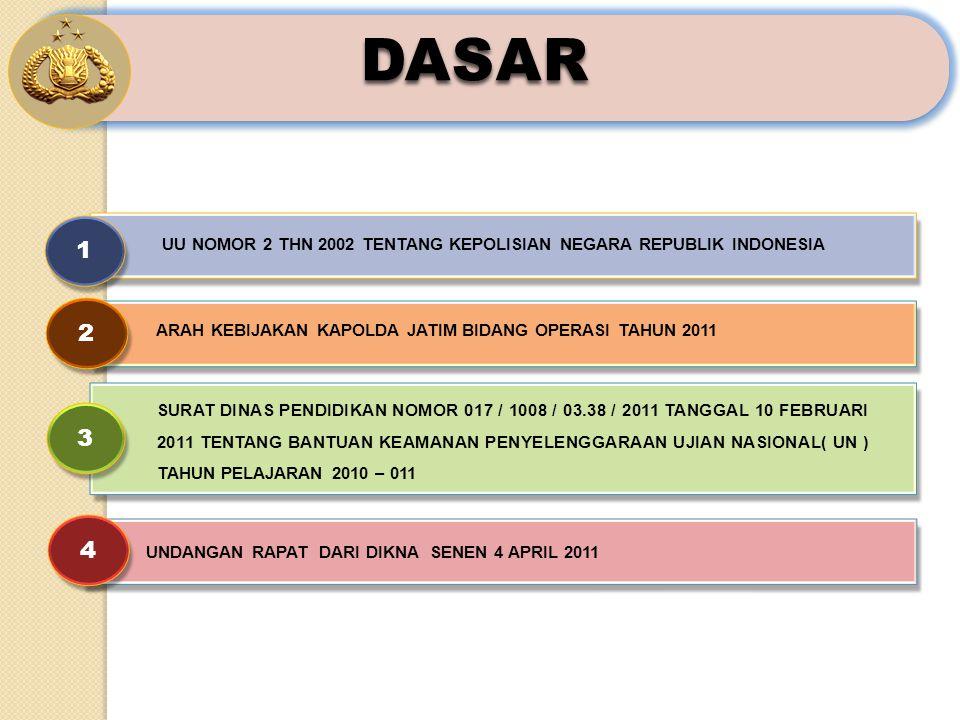 DASAR 1. UU NOMOR 2 THN 2002 TENTANG KEPOLISIAN NEGARA REPUBLIK INDONESIA. 2. ARAH KEBIJAKAN KAPOLDA JATIM BIDANG OPERASI TAHUN 2011.