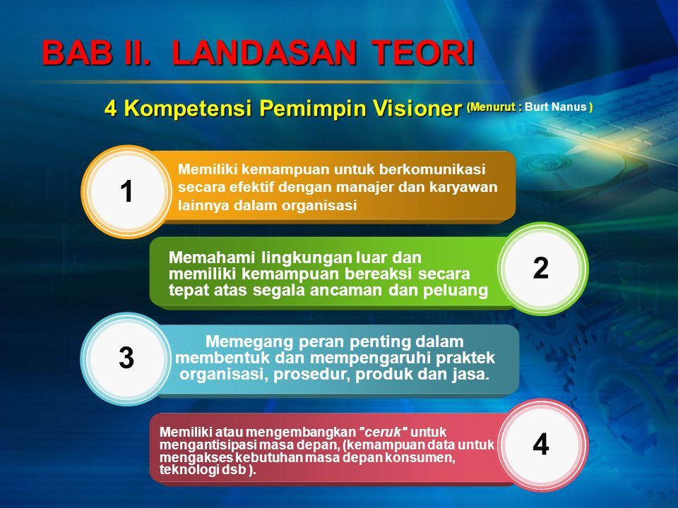 BAB II. LANDASAN TEORI 4 Kompetensi Pemimpin Visioner (Menurut : Burt Nanus )