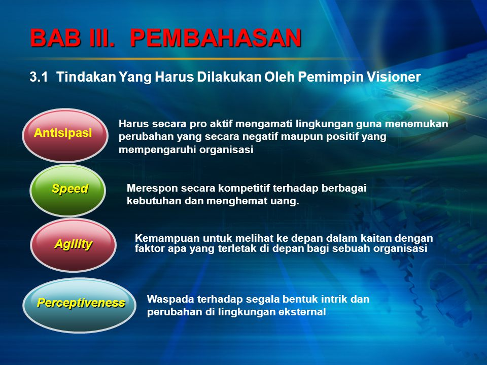 BAB III. PEMBAHASAN 3.1 Tindakan Yang Harus Dilakukan Oleh Pemimpin Visioner. Antisipasi.