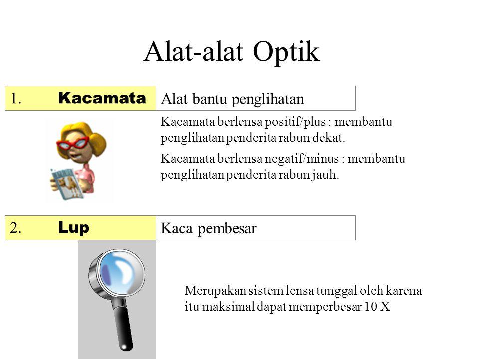 Alat-alat Optik 1. Kacamata Alat bantu penglihatan 2. Lup