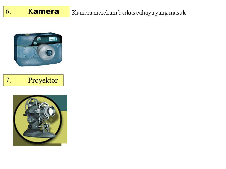 6. Kamera Kamera merekam berkas cahaya yang masuk 7. Proyektor
