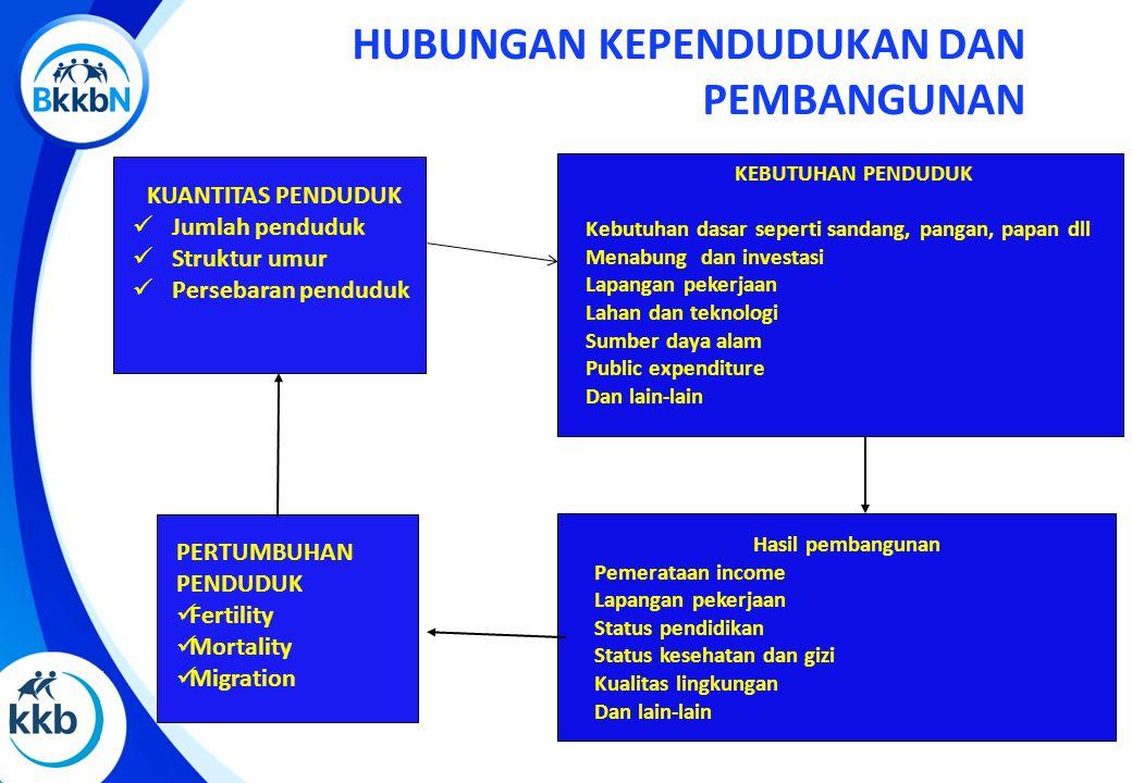 GRAND DESIGN PEMBANGUNAN KEPENDUDUKAN 2010-2015
