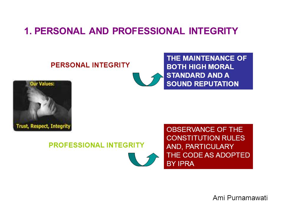 1. PERSONAL AND PROFESSIONAL INTEGRITY