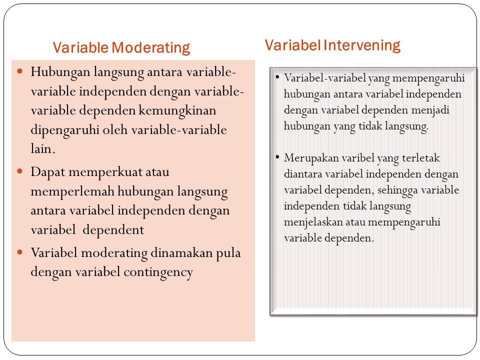 Variabel moderating dinamakan pula dengan variabel contingency