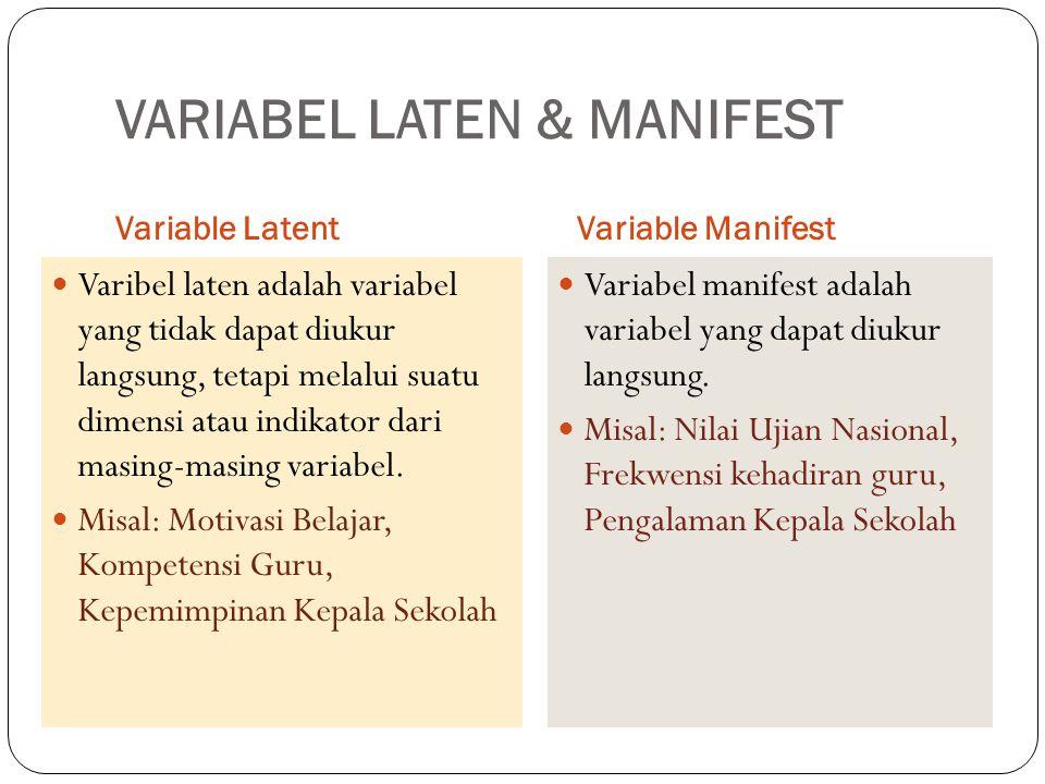 VARIABEL LATEN & MANIFEST