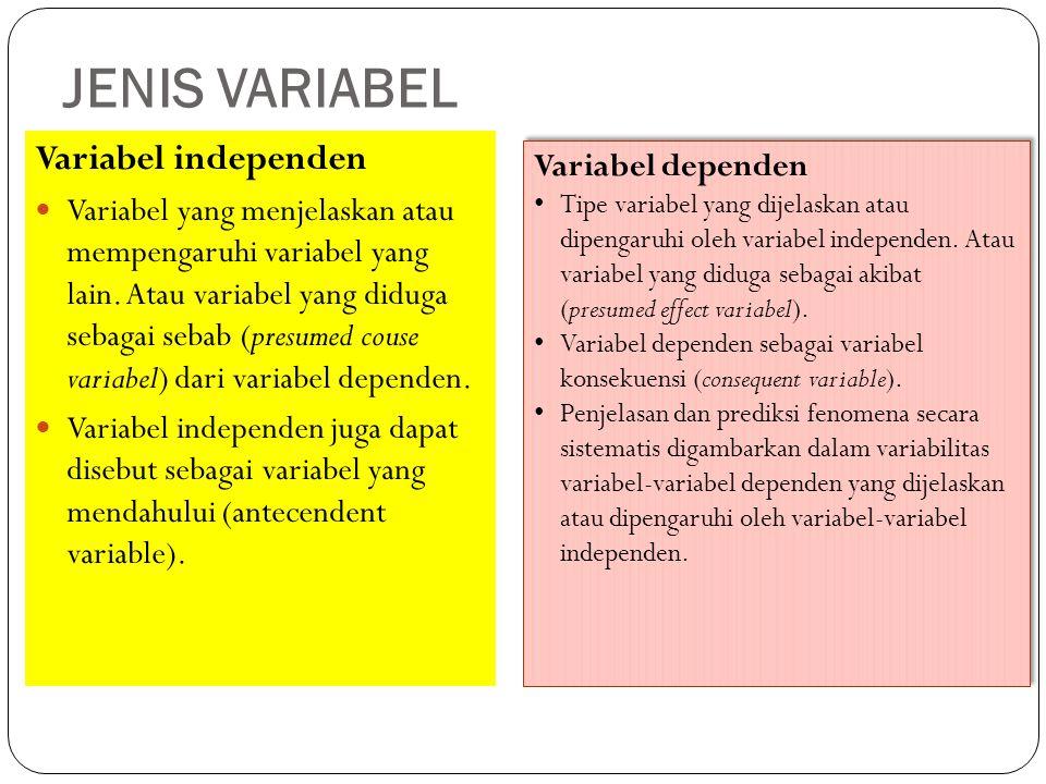 JENIS VARIABEL Variabel independen Variabel dependen