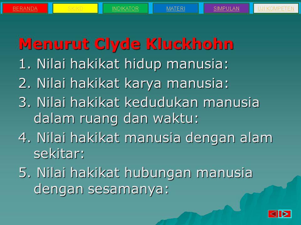 Menurut Clyde Kluckhohn