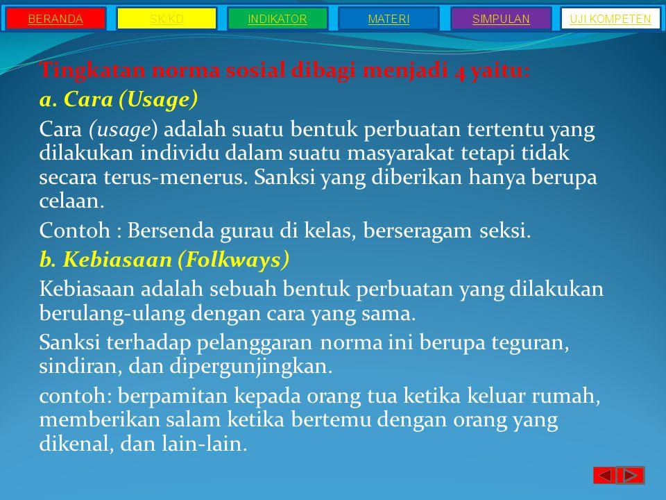 Tingkatan norma sosial dibagi menjadi 4 yaitu: a. Cara (Usage)
