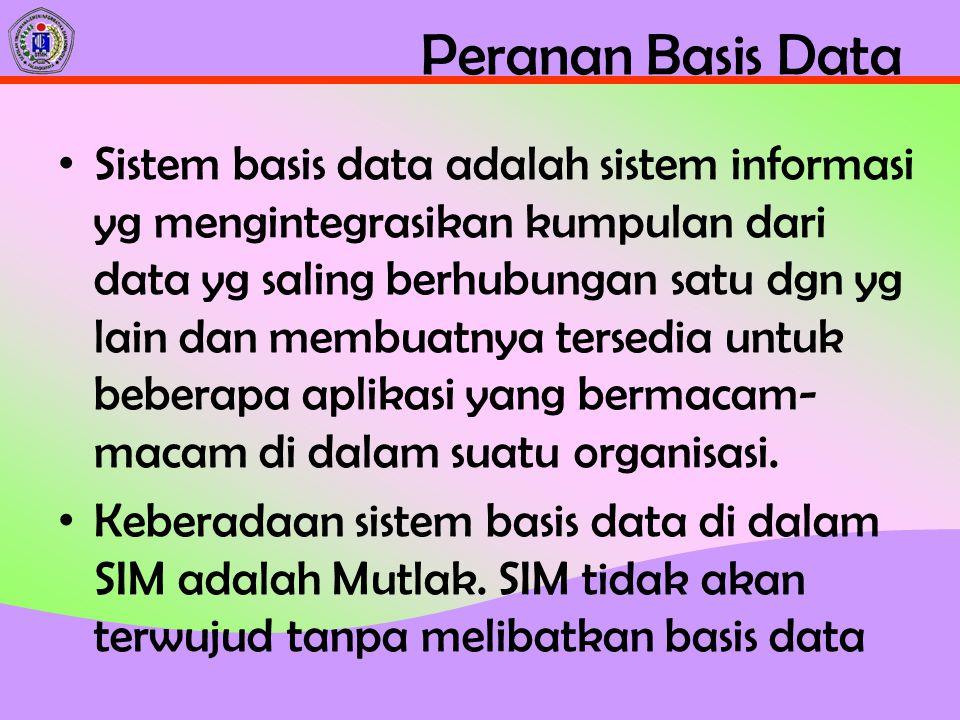 Peranan Basis Data