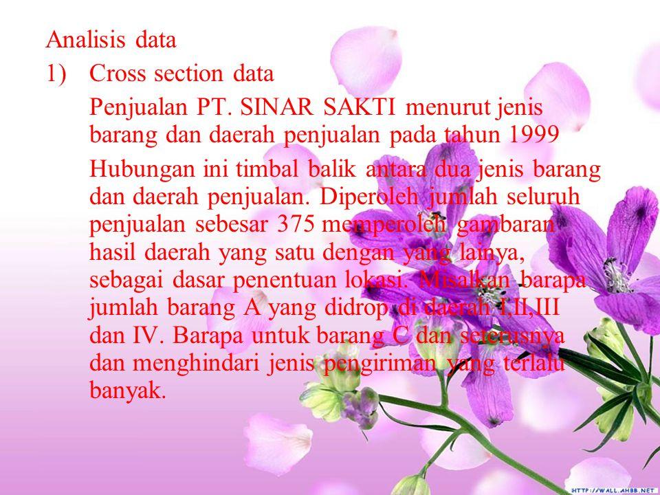 Analisis data Cross section data. Penjualan PT. SINAR SAKTI menurut jenis barang dan daerah penjualan pada tahun 1999.