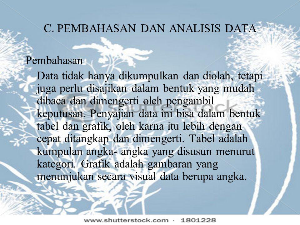 C. PEMBAHASAN DAN ANALISIS DATA