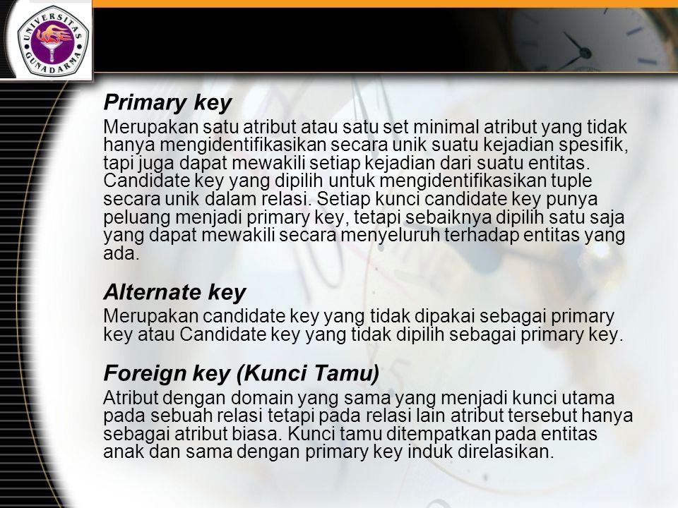 Foreign key (Kunci Tamu)