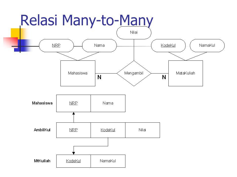 Relasi Many-to-Many