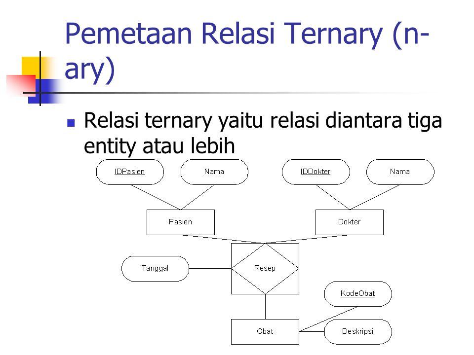 Pemetaan Relasi Ternary (n-ary)