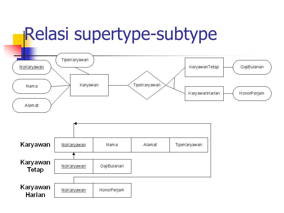 Relasi supertype-subtype