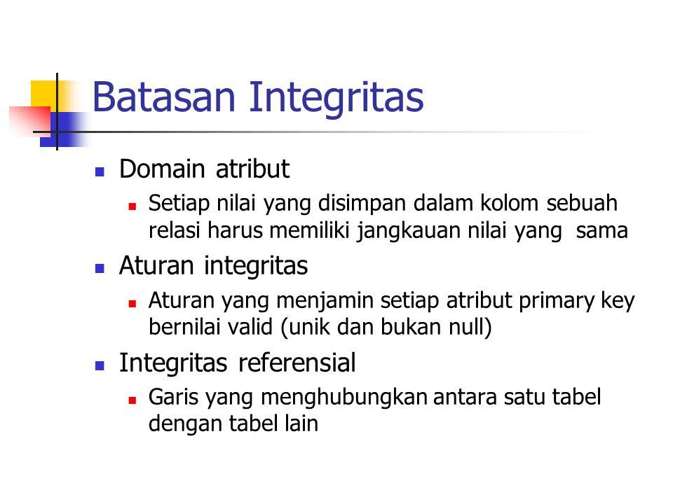 Batasan Integritas Domain atribut Aturan integritas