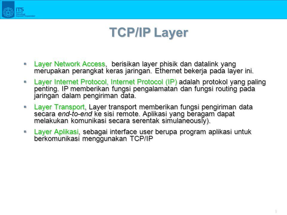 TCP/IP Layer Layer Network Access, berisikan layer phisik dan datalink yang merupakan perangkat keras jaringan. Ethernet bekerja pada layer ini.