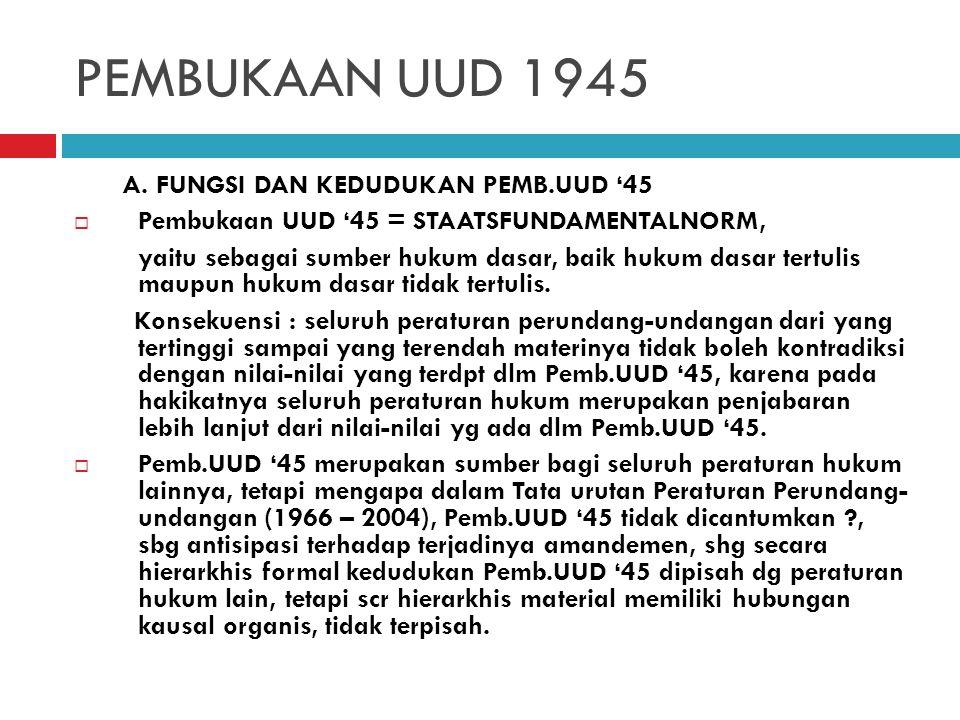 PEMBUKAAN UUD 1945 A. FUNGSI DAN KEDUDUKAN PEMB.UUD '45