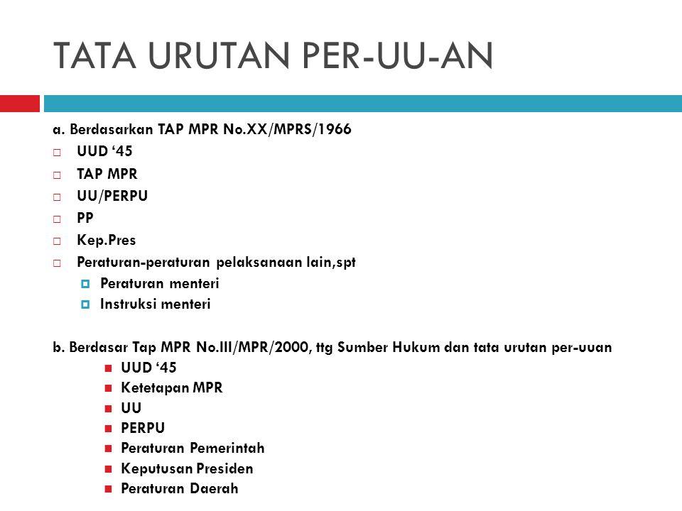 TATA URUTAN PER-UU-AN a. Berdasarkan TAP MPR No.XX/MPRS/1966 UUD '45