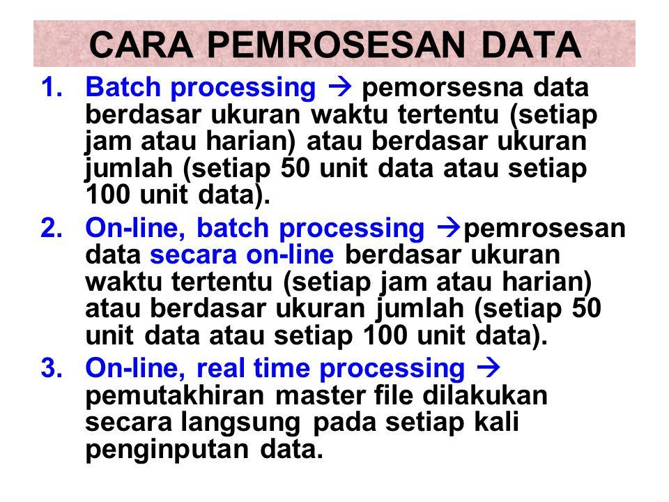CARA PEMROSESAN DATA
