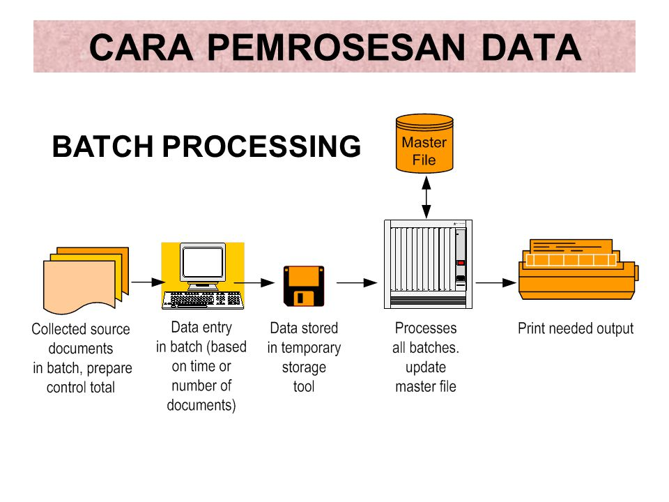 CARA PEMROSESAN DATA BATCH PROCESSING