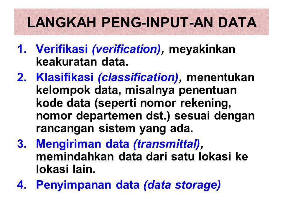 LANGKAH PENG-INPUT-AN DATA