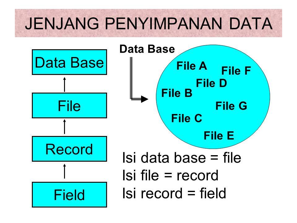 JENJANG PENYIMPANAN DATA