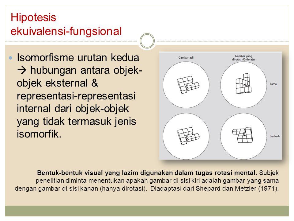 ekuivalensi-fungsional