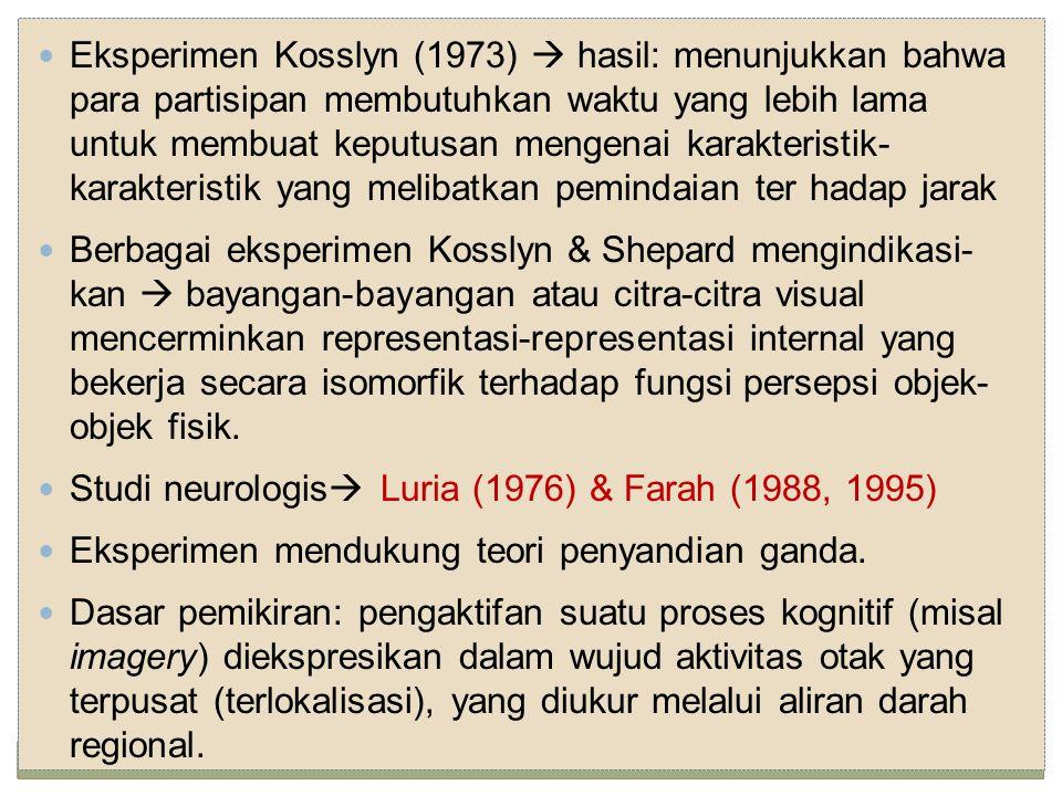 Eksperimen Kosslyn (1973)  hasil: menunjukkan bahwa para partisipan membutuhkan waktu yang lebih lama untuk membuat keputusan mengenai karakteristik- karakteristik yang melibatkan pemindaian ter hadap jarak