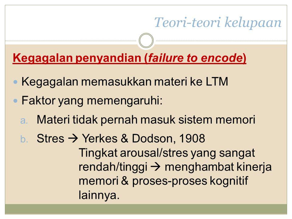 Teori-teori kelupaan Kegagalan penyandian (failure to encode)