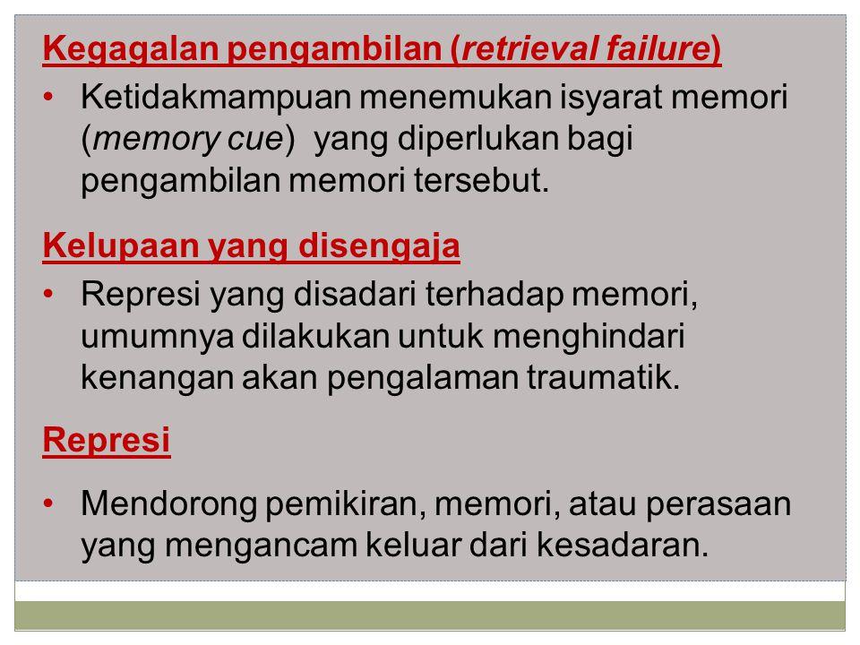 Kegagalan pengambilan (retrieval failure)