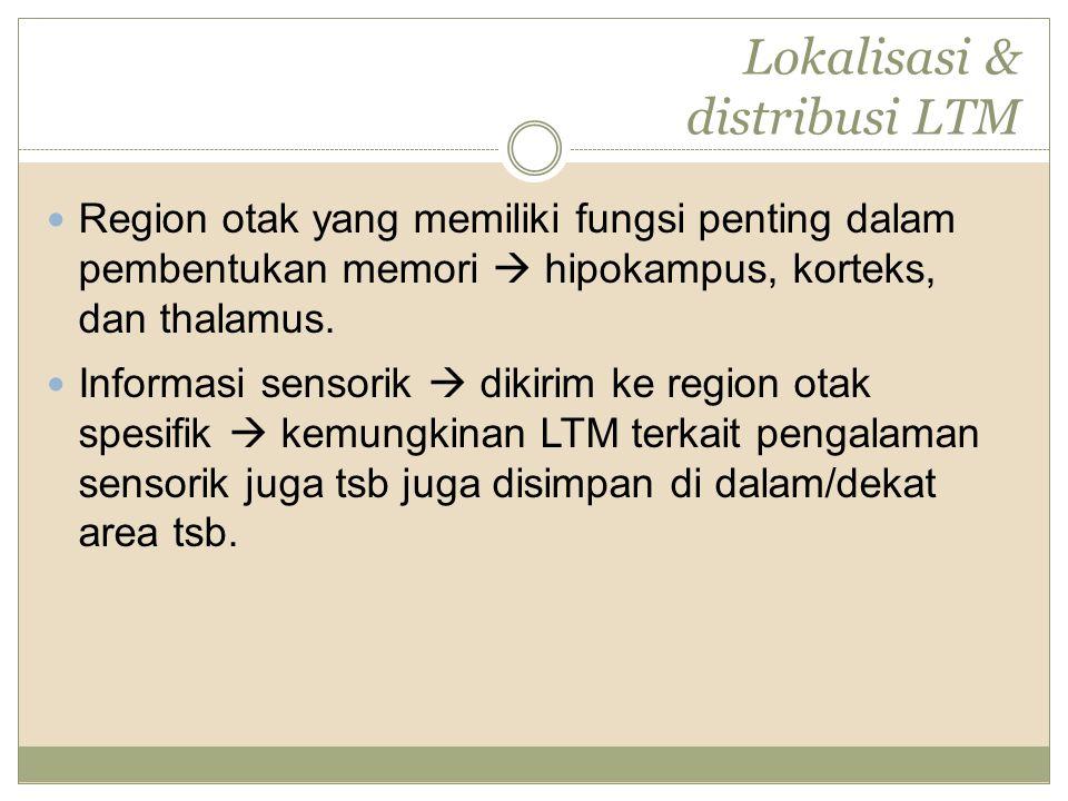 Lokalisasi & distribusi LTM
