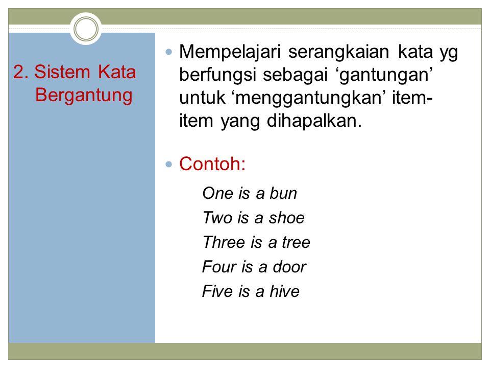 2. Sistem Kata Bergantung
