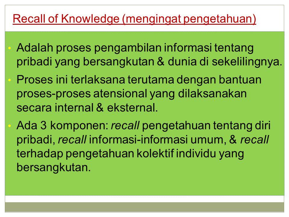 Recall of Knowledge (mengingat pengetahuan)