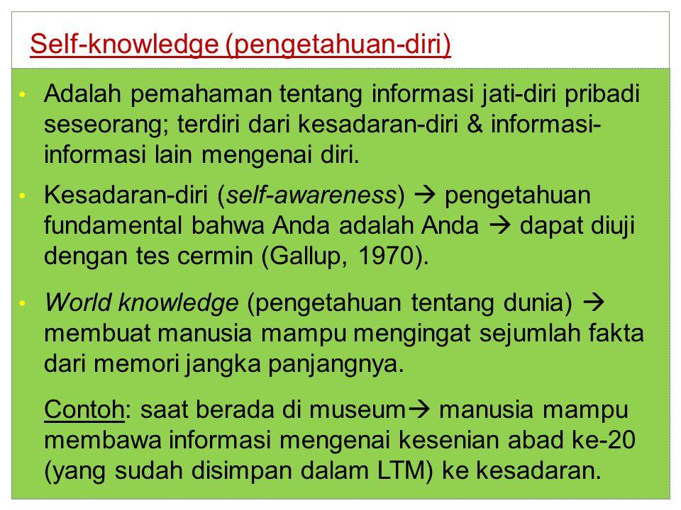 Self-knowledge (pengetahuan-diri)