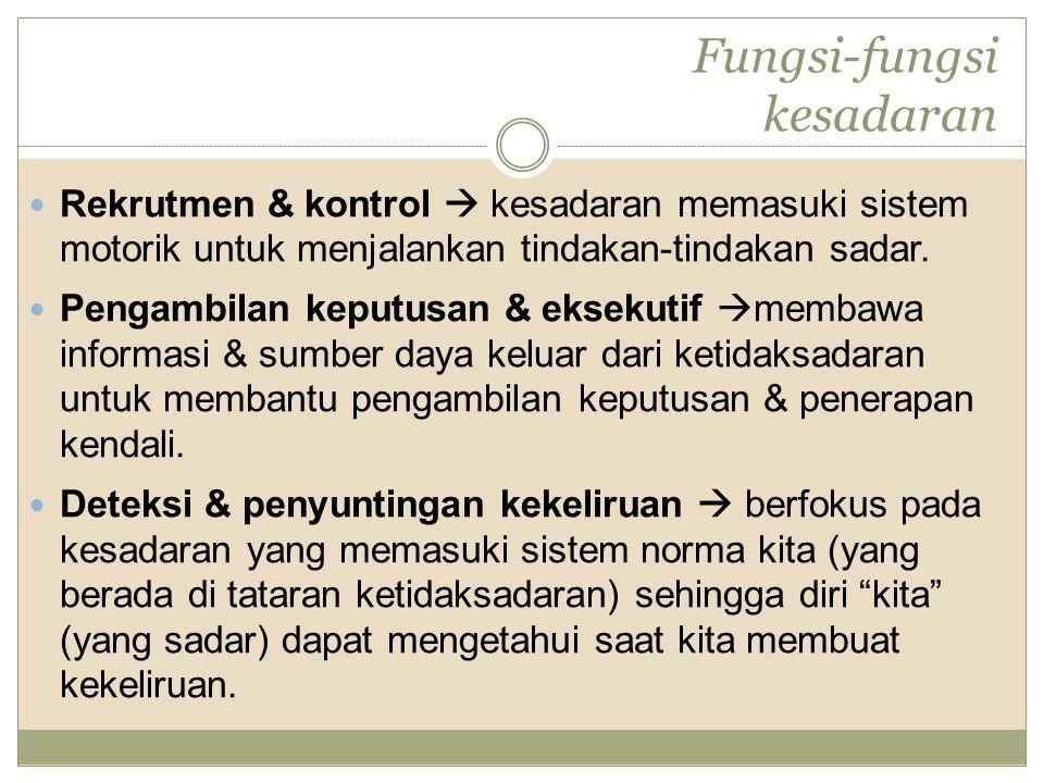 Fungsi-fungsi kesadaran