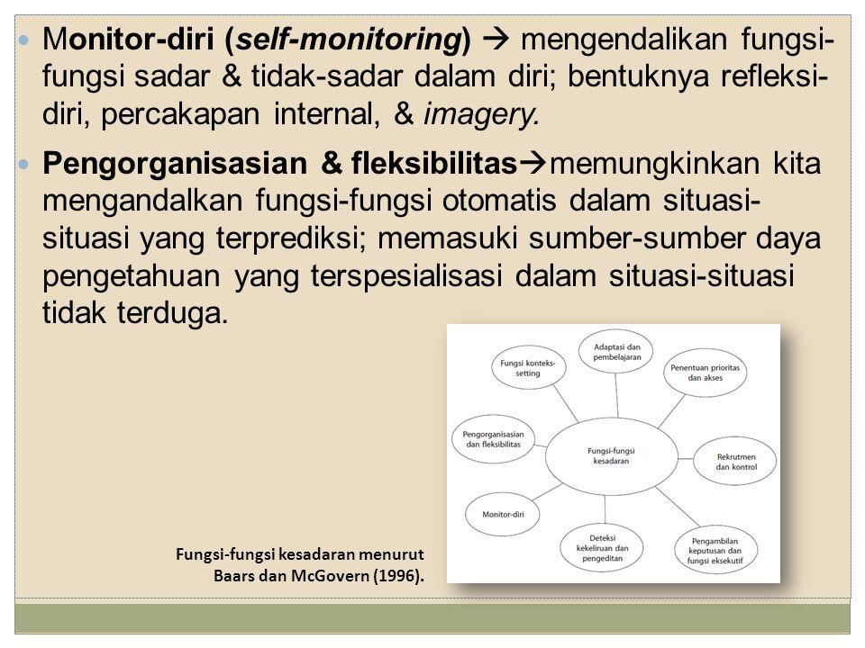 Monitor-diri (self-monitoring)  mengendalikan fungsi- fungsi sadar & tidak-sadar dalam diri; bentuknya refleksi- diri, percakapan internal, & imagery.