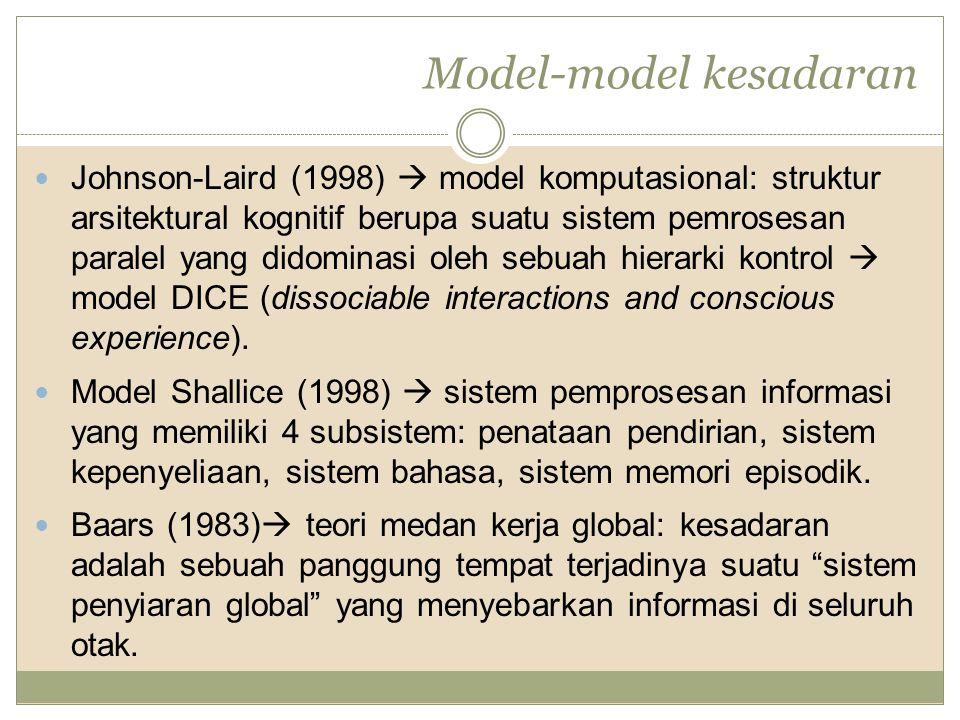 Model-model kesadaran