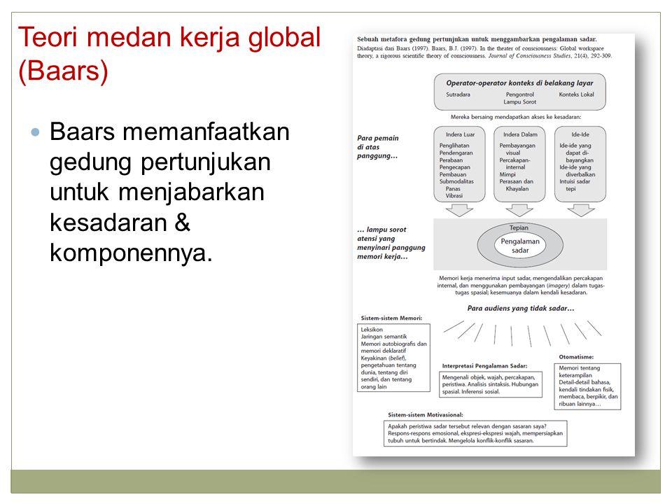 Teori medan kerja global (Baars)