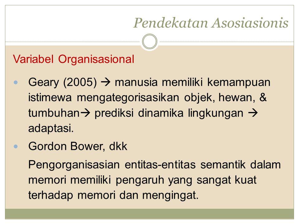 Pendekatan Asosiasionis