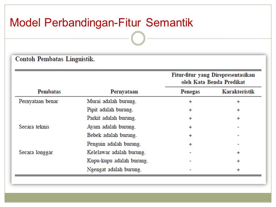 Model Perbandingan-Fitur Semantik