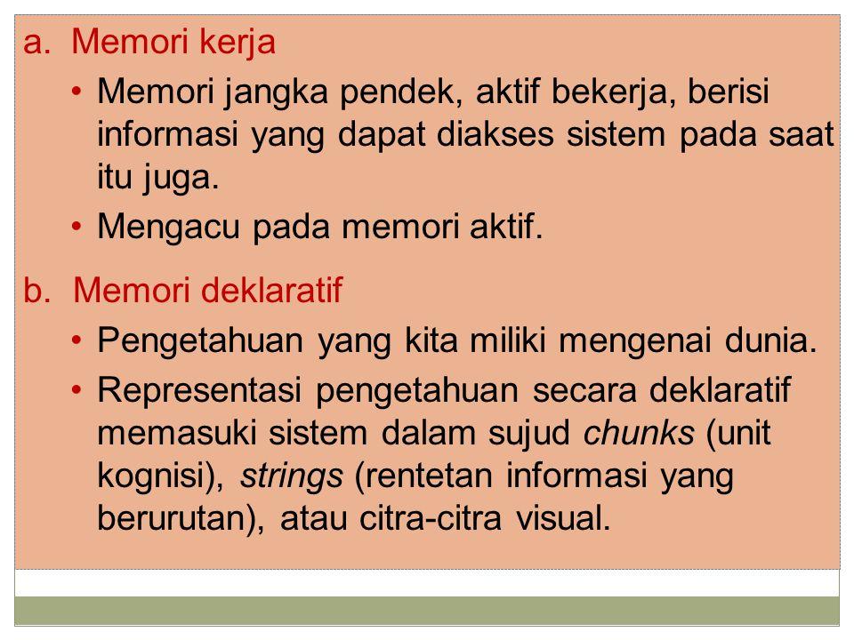 Memori kerja Memori jangka pendek, aktif bekerja, berisi informasi yang dapat diakses sistem pada saat itu juga.