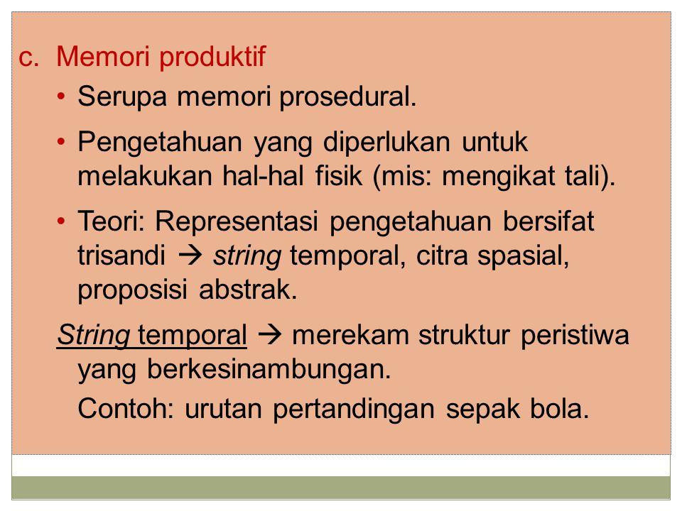 c. Memori produktif Serupa memori prosedural. Pengetahuan yang diperlukan untuk melakukan hal-hal fisik (mis: mengikat tali).