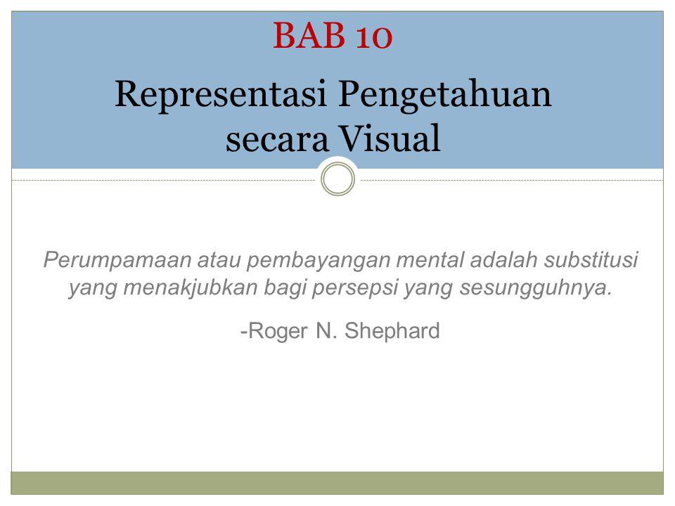BAB 10 Representasi Pengetahuan secara Visual
